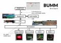 BUMM block diagram.png